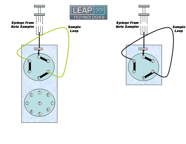 DoubleStack valve is used. Flow path intentionally left incomplete. Contact LEAP for more information